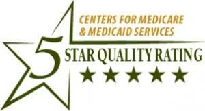 Coral Bay Nursing Home Deficiencies Lead to 1 Star Rating