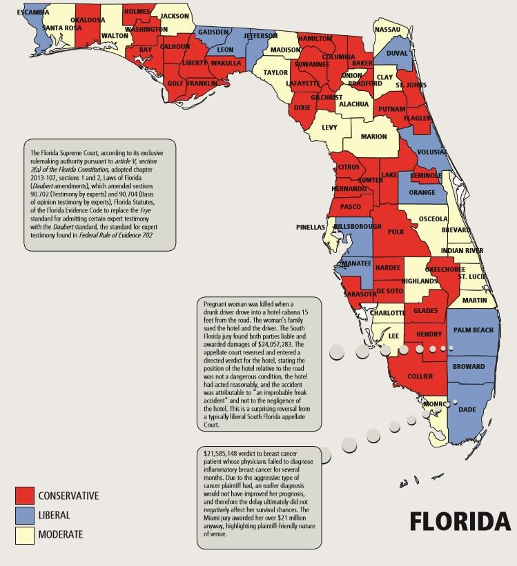 most plaintiff friendly counties in florida
